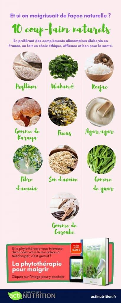 meilleurs coupe-faim naturels