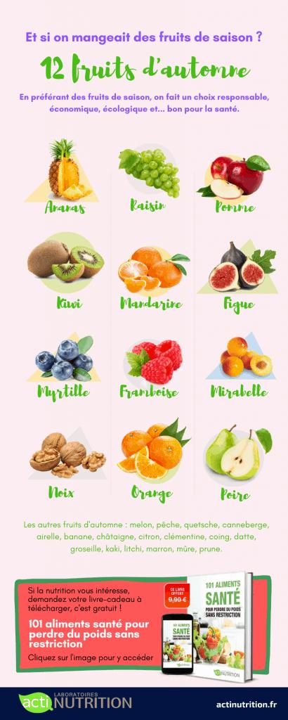 L'infographie sur les fruits automne