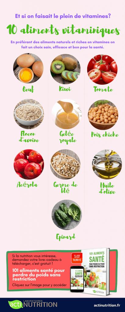 L'infographie sur les aliments riches en vitamines