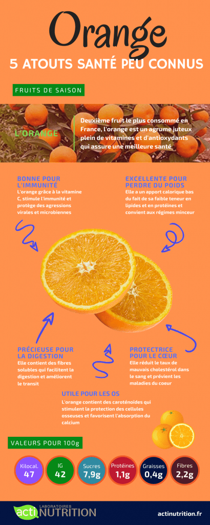 bienfaits de l'orange