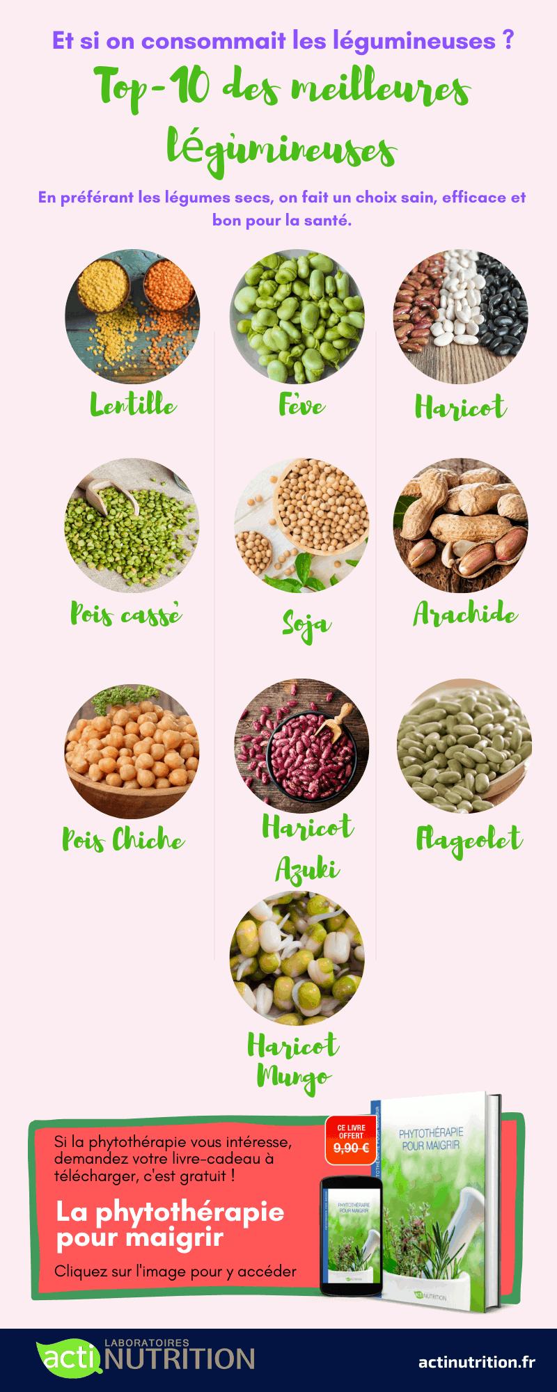 L'infographie sur les meilleurs légumes secs