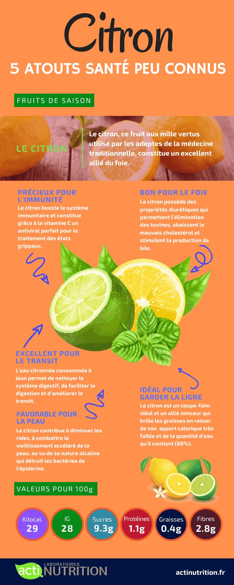 L'infographie sur les bienfaits du citron
