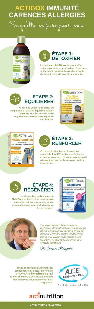 Actibox-Immunite-Carences-Allergies en infographie