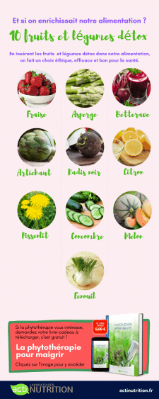 détox fruits et légumes
