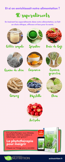 liste des superaliments