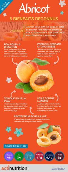 L'infographie sur les bienfaits de l'abricot.