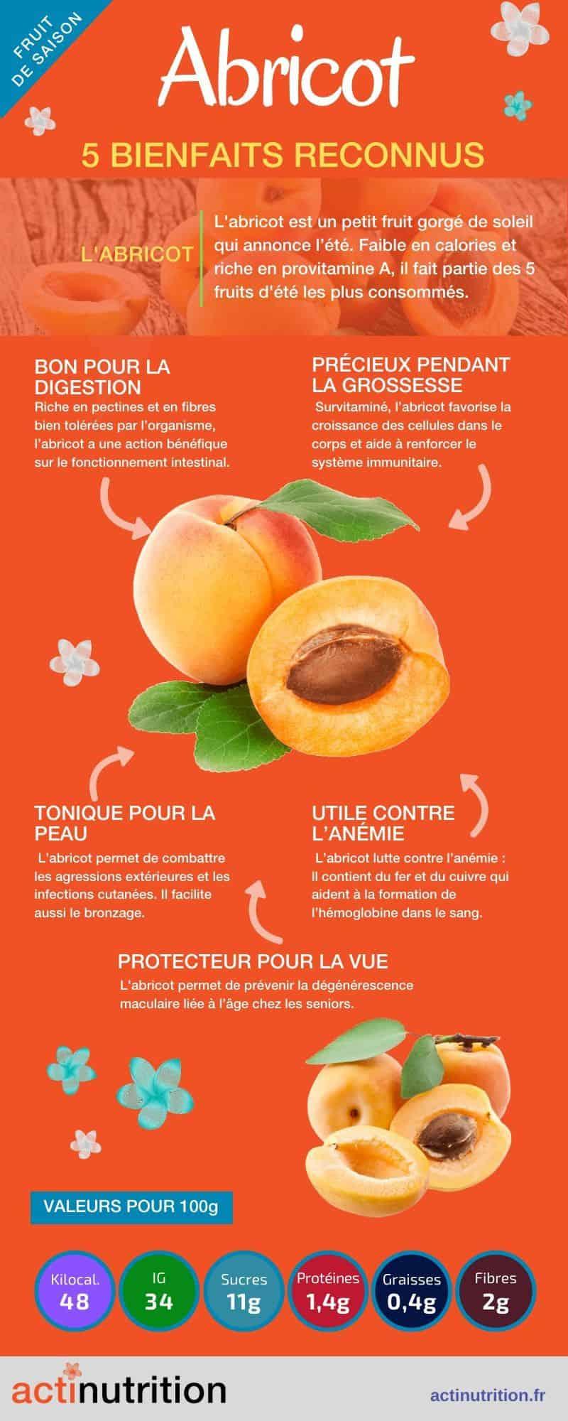 bienfaits de l'abricot.