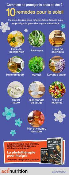 Prendre soin de sa peau : L'infographie sur les meilleurs remèdes pour se protéger du soleil