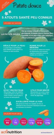 bienfaits de la patate douce en infographie